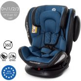 Автокресло ME 1045 Navy Blue EVOLUTION 360º, синее